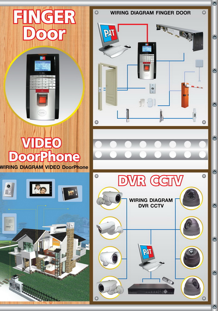 PAT access vdodoorphone dvrcctv